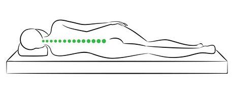 wie findet man die richtige matratze top die richtige matratze finden dormando with wie findet. Black Bedroom Furniture Sets. Home Design Ideas